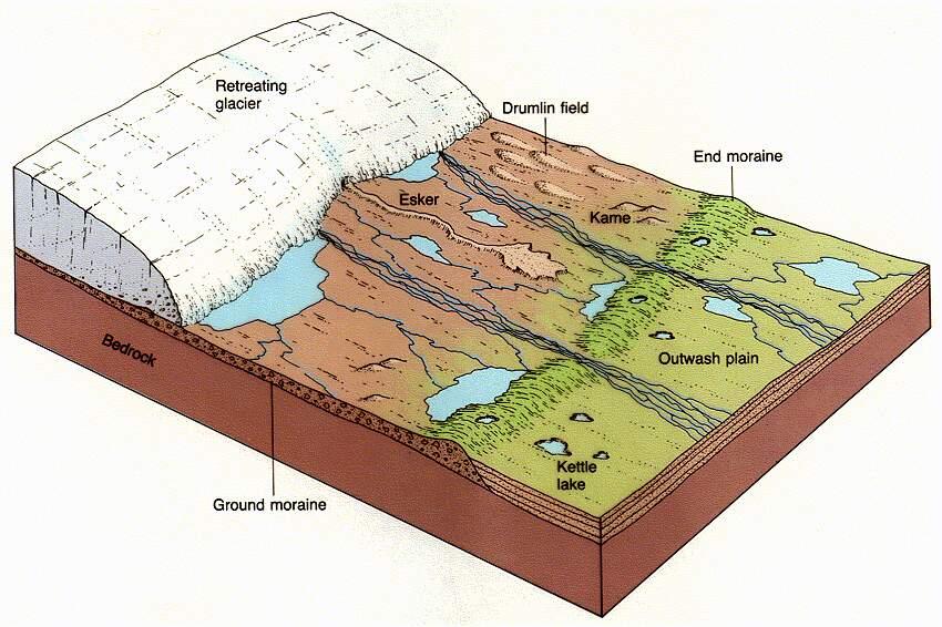 Ledāju  kušanas ģeoloģija